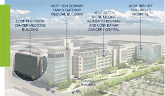 UCSF has selected Stantec, Inc. to team with Rudolph and Sletten to design-build the new, state-of-the-art Precision Cancer Medicine Building (PCMB)