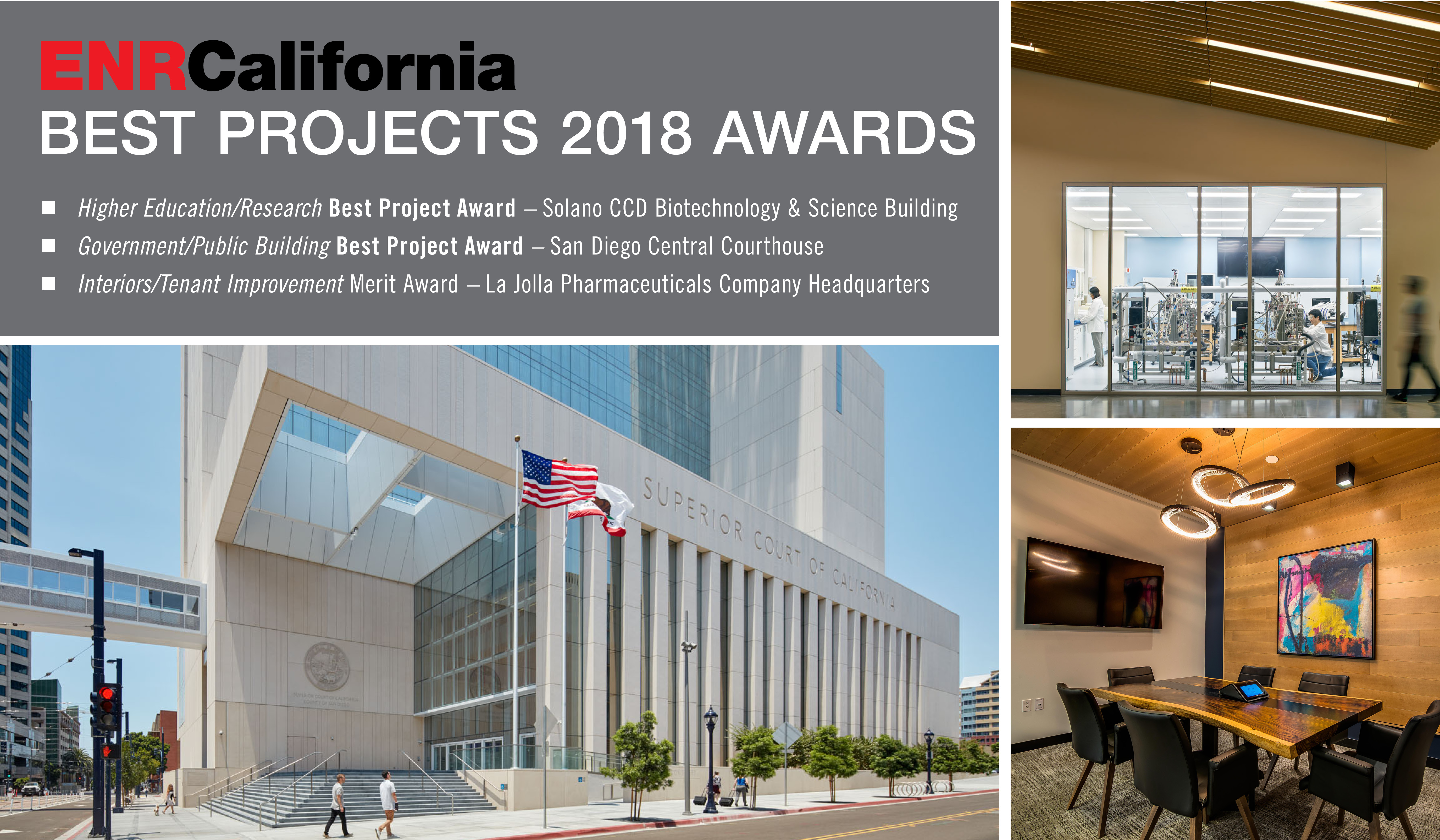 2018 ENR Best Project Awards